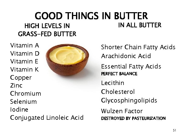 GOOD THINGS IN BUTTER HIGH LEVELS IN GRASS-FED BUTTER IN ALL BUTTER Vitamin A