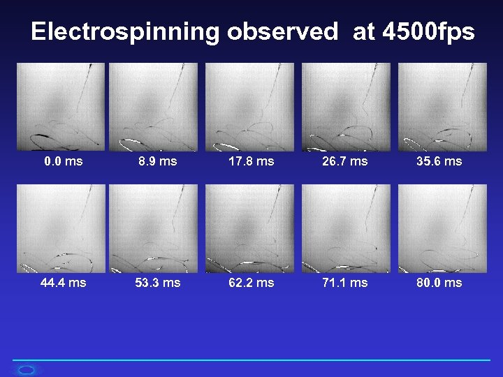 Electrospinning observed at 4500 fps 0. 0 ms 8. 9 ms 17. 8 ms