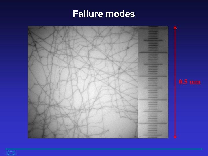 Failure modes 0. 5 mm