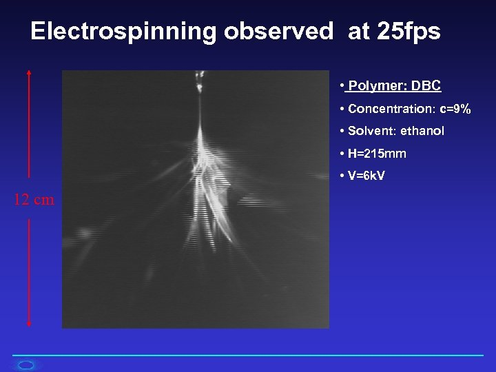 Electrospinning observed at 25 fps • Polymer: DBC • Concentration: c=9% • Solvent: ethanol