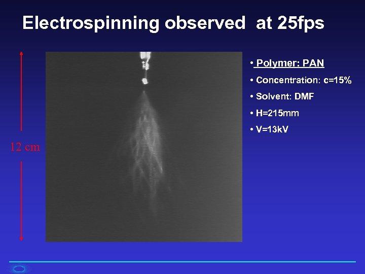 Electrospinning observed at 25 fps • Polymer: PAN • Concentration: c=15% • Solvent: DMF