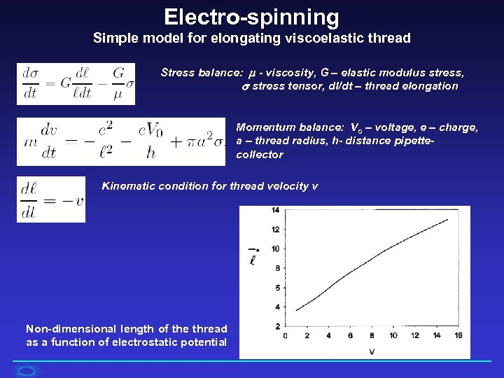 Electro-spinning Simple model for elongating viscoelastic thread Stress balance: - viscosity, G – elastic