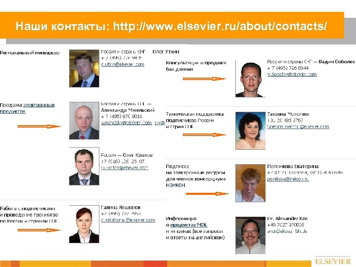 Наши контакты: http: //www. elsevier. ru/about/contacts/