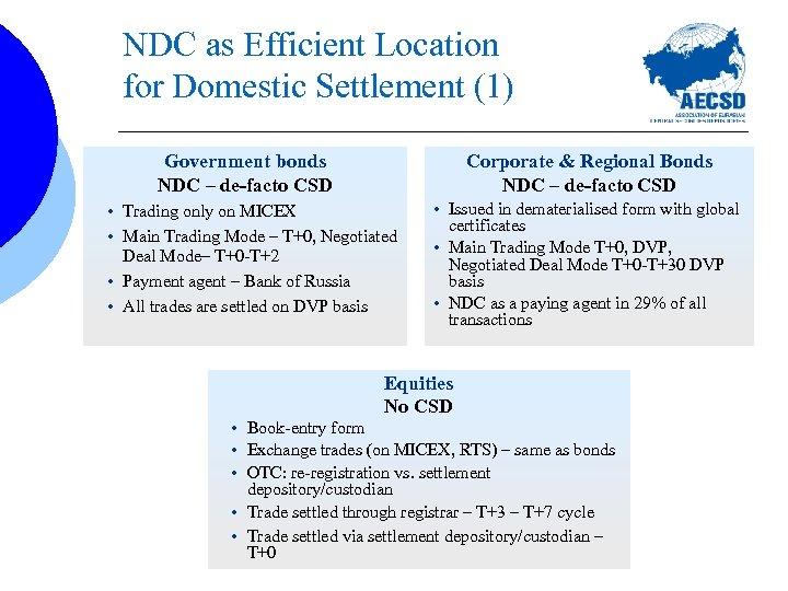 NDC as Efficient Location for Domestic Settlement (1) Government bonds NDC – de-facto CSD
