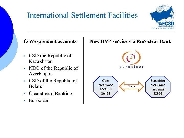 International Settlement Facilities Correspondent accounts • • • CSD the Republic of Kazakhstan NDC