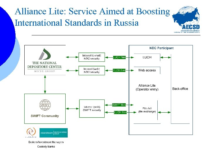 Alliance Lite: Service Aimed at Boosting International Standards in Russia