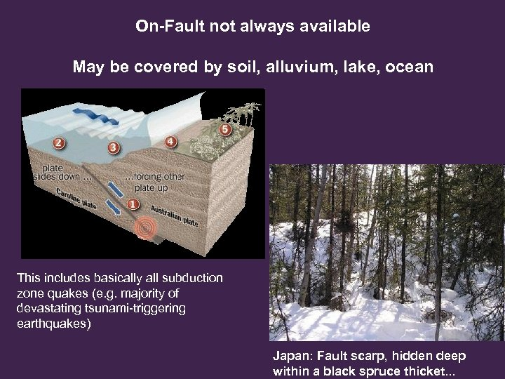 On-Fault not always available May be covered by soil, alluvium, lake, ocean This includes