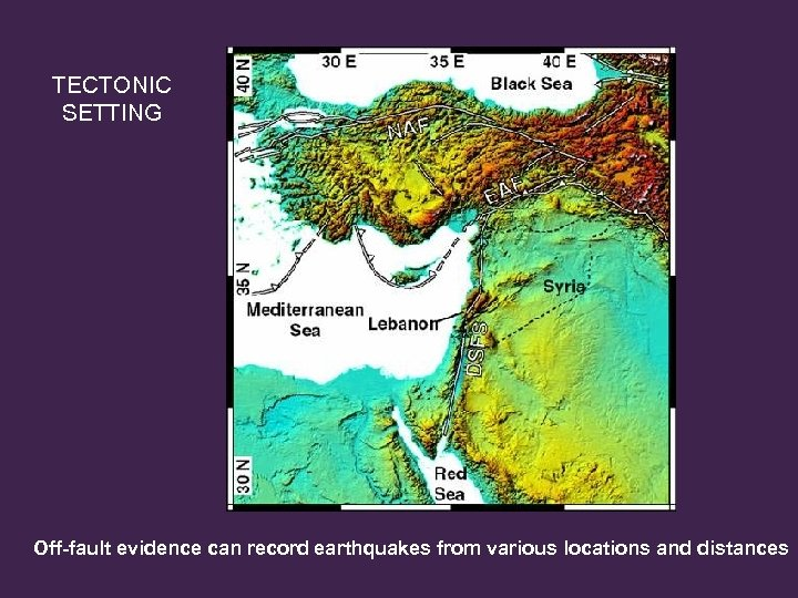 TECTONIC SETTING Off-fault evidence can record earthquakes from various locations and distances