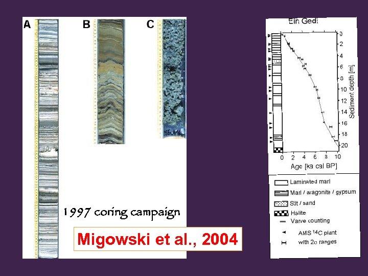 1997 coring campaign Migowski et al. , 2004