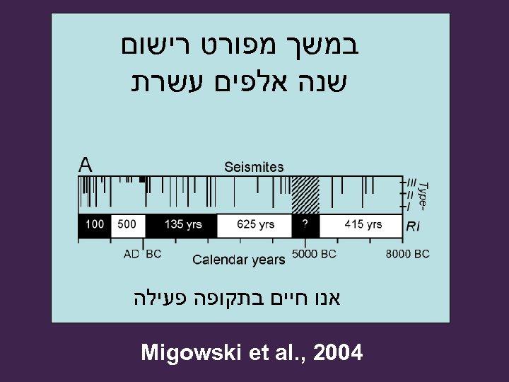 במשך מפורט רישום שנה אלפים עשרת אנו חיים בתקופה פעילה 4002 , .