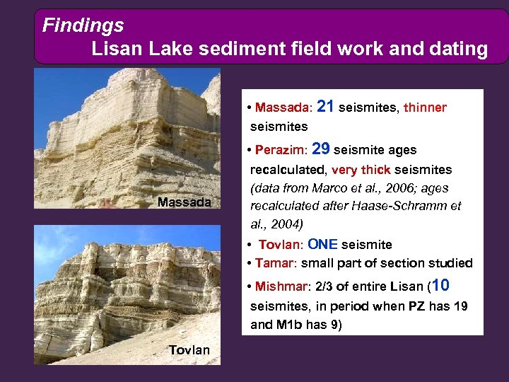 Findings Lisan Lake sediment field work and dating • Massada: 21 seismites, thinner seismites