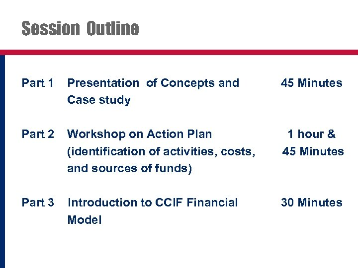 Session Outline Part 1 Presentation of Concepts and Case study 45 Minutes Part 2