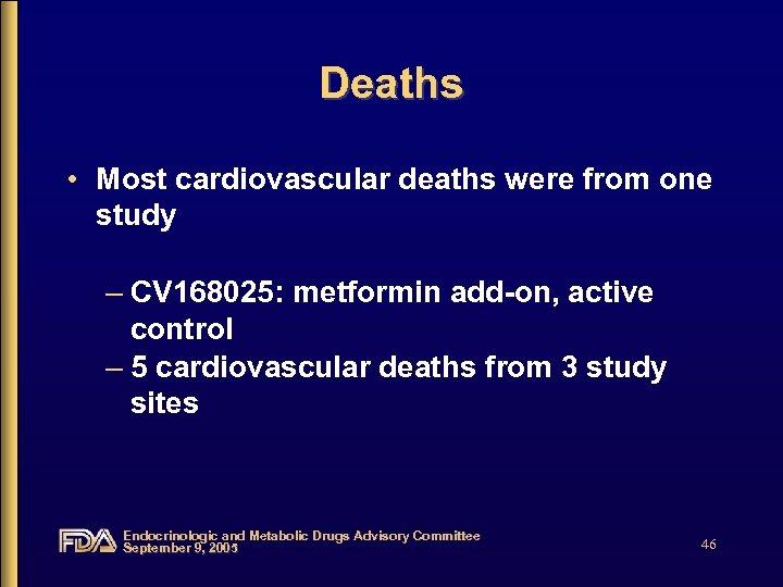 Deaths • Most cardiovascular deaths were from one study – CV 168025: metformin add-on,