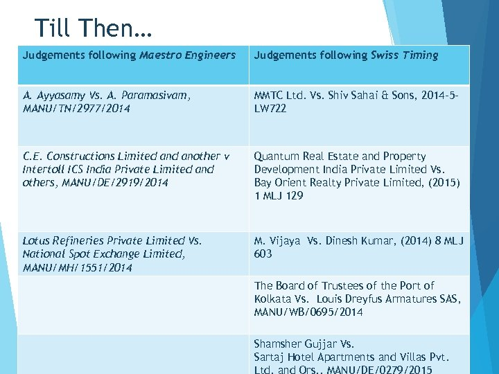Till Then… Judgements following Maestro Engineers Judgements following Swiss Timing A. Ayyasamy Vs. A.