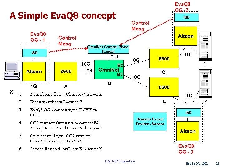Eva. Q 8 OG -2 A Simple Eva. Q 8 concept Eva. Q 8