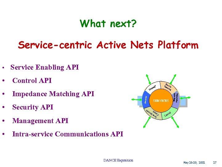 What next? Service-centric Active Nets Platform • Service Enabling API • Control API ge