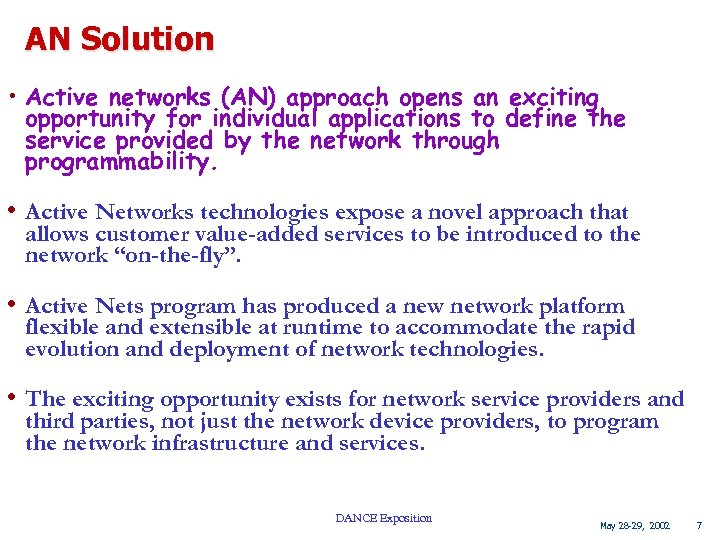 AN Solution • Active networks (AN) approach opens an exciting opportunity for individual applications