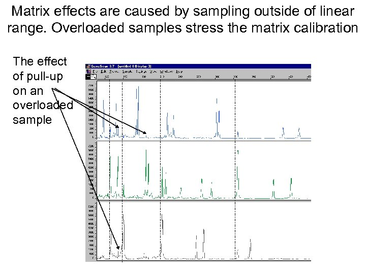 Matrix effects are caused by sampling outside of linear range. Overloaded samples stress the