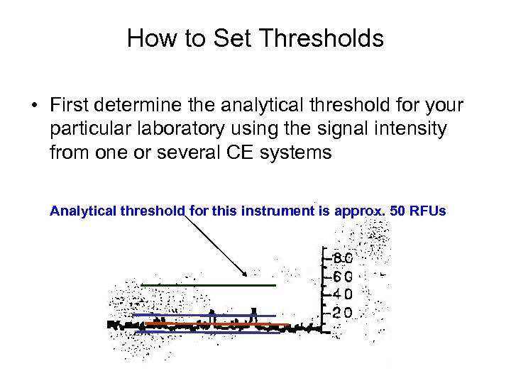 How to Set Thresholds • First determine the analytical threshold for your particular laboratory