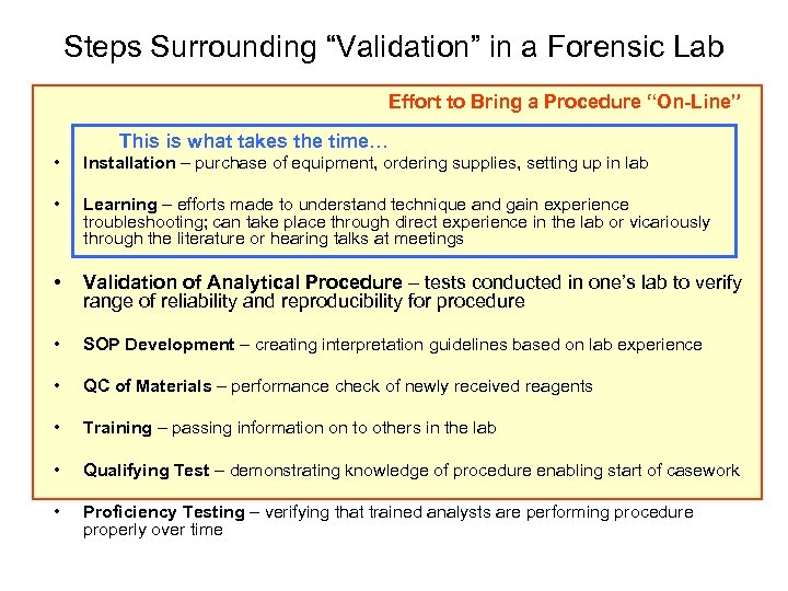 "Steps Surrounding ""Validation"" in a Forensic Lab Effort to Bring a Procedure ""On-Line"" This"