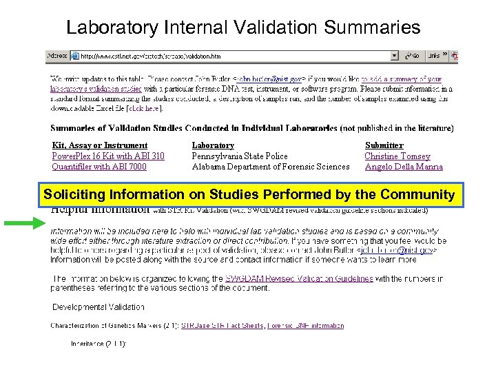 Laboratory Internal Validation Summaries Soliciting Information on Studies Performed by the Community