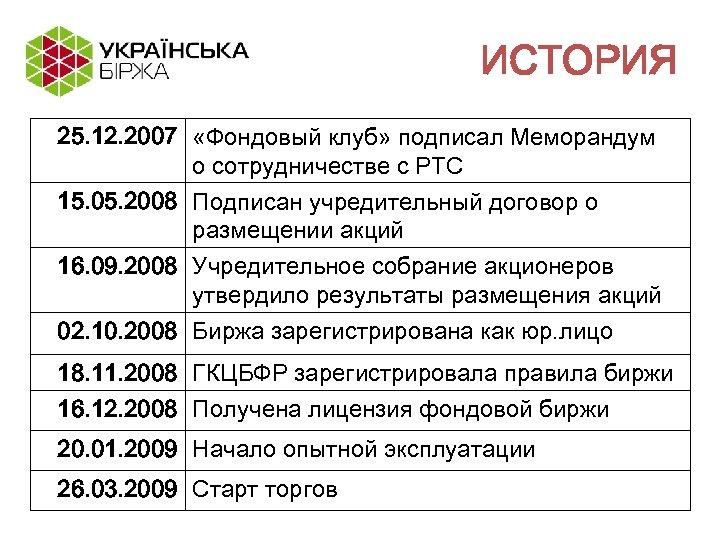 ИСТОРИЯ 25. 12. 2007 «Фондовый клуб» подписал Меморандум о сотрудничестве с РТС 15. 05.