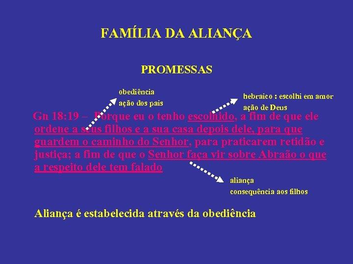 FAMÍLIA DA ALIANÇA PROMESSAS obediência ação dos pais hebraico : escolhi em amor ação