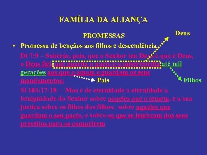 FAMÍLIA DA ALIANÇA Deus PROMESSAS • Promessa de bençãos aos filhos e descendência Dt