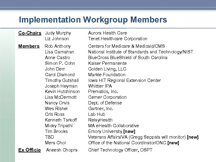 Implementation Workgroup Members Co-Chairs Judy Murphy Liz Johnson Members Rob Anthony Lisa Carnahan Anne