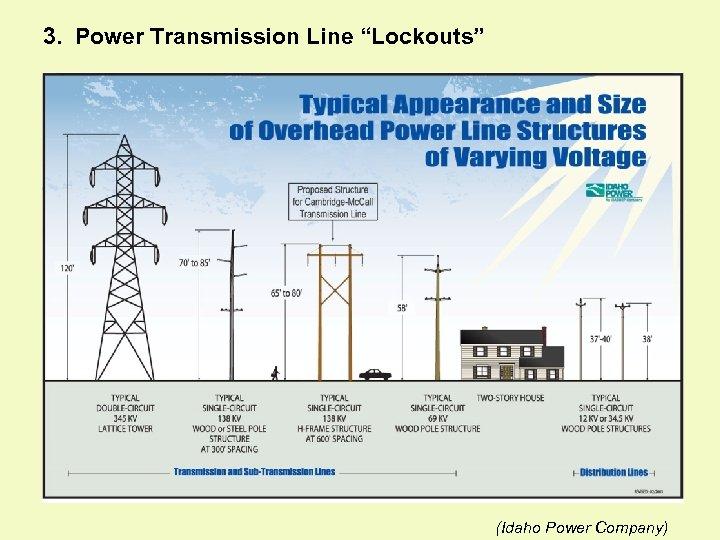 "3. Power Transmission Line ""Lockouts"" (Idaho Power Company)"
