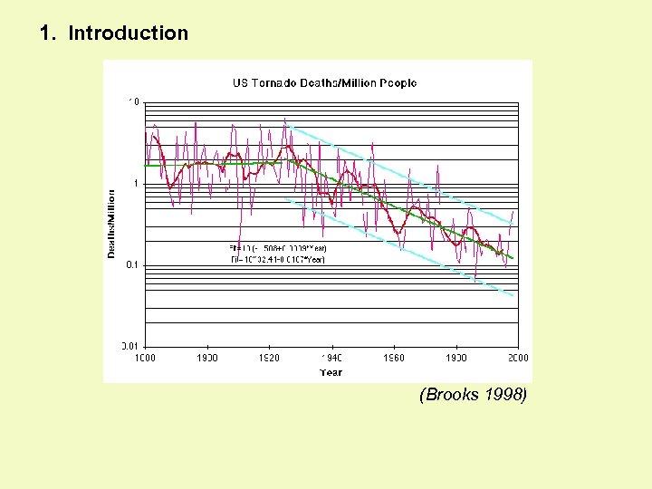 1. Introduction (Brooks 1998)