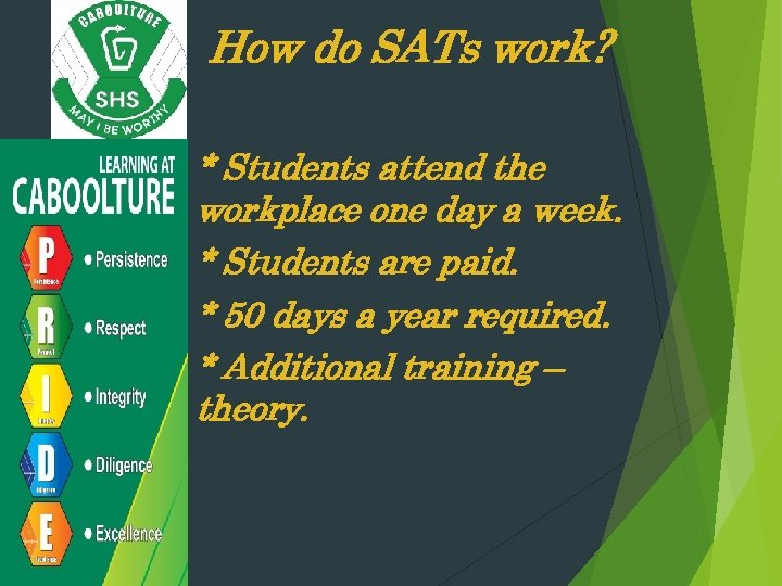 How do SATs work? * Students attend the workplace one day a week. *