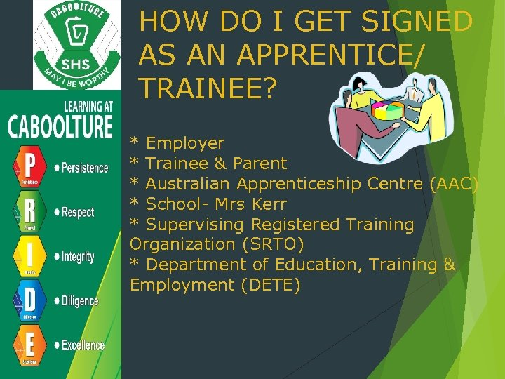 HOW DO I GET SIGNED AS AN APPRENTICE/ TRAINEE? * Employer * Trainee &