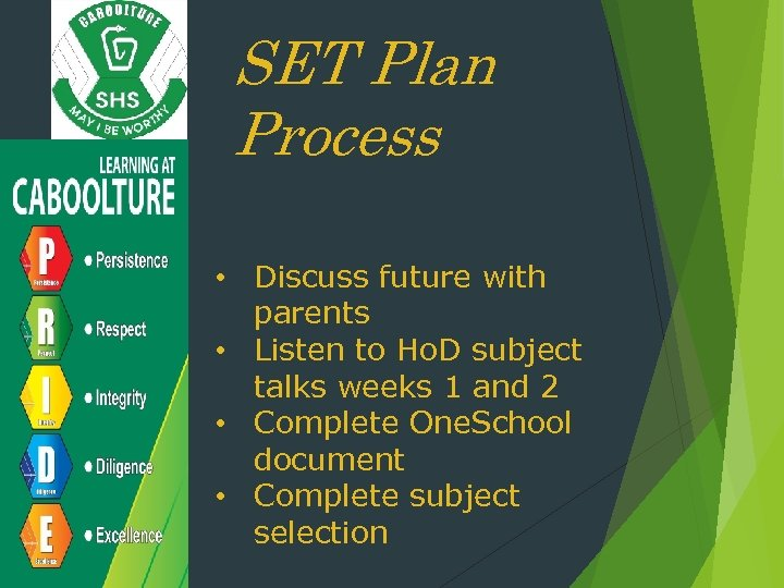SET Plan Process • Discuss future with parents • Listen to Ho. D subject