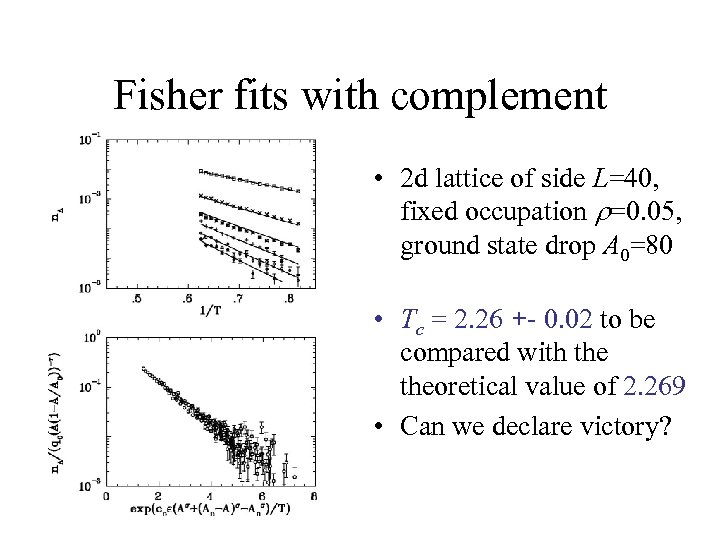 Fisher fits with complement • 2 d lattice of side L=40, fixed occupation r=0.