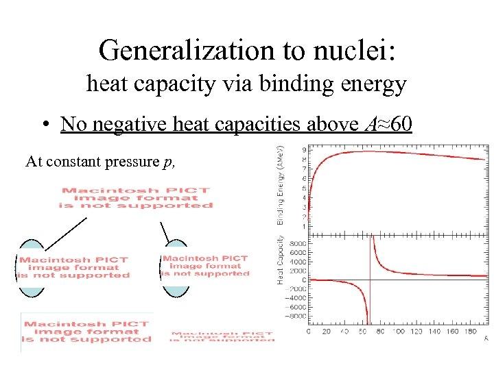 Generalization to nuclei: heat capacity via binding energy • No negative heat capacities above