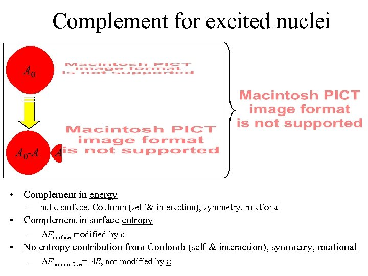 Complement for excited nuclei A 0 -A A • Complement in energy – bulk,