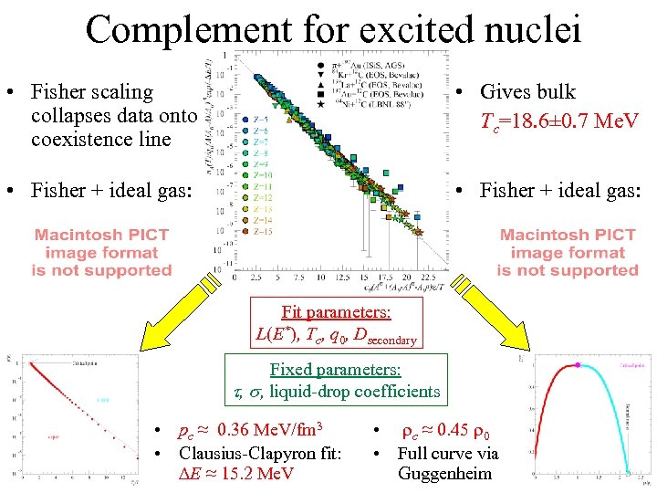 Complement for excited nuclei • Fisher scaling collapses data onto coexistence line • Gives