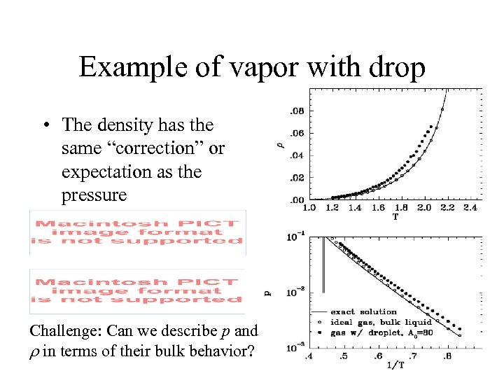 """Example of vapor with drop • The density has the same """"correction"""" or expectation"""