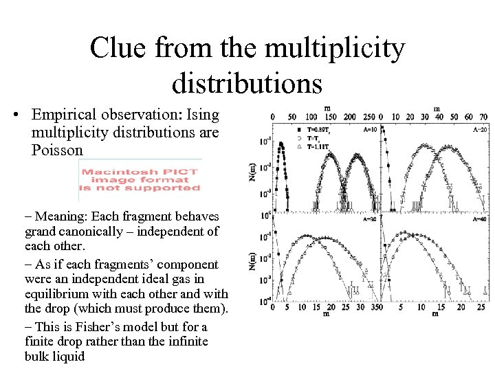 Clue from the multiplicity distributions • Empirical observation: Ising multiplicity distributions are Poisson –