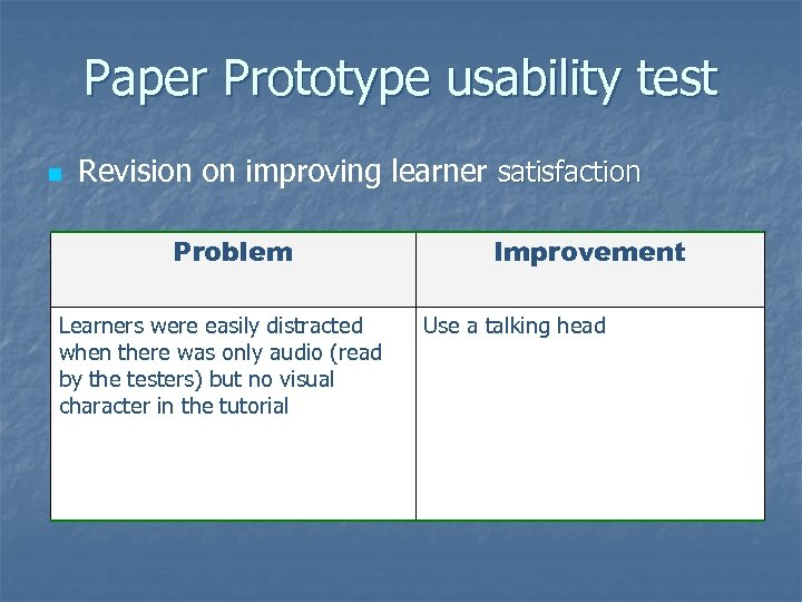 Paper Prototype usability test n Revision on improving learner satisfaction Problem Learners were easily