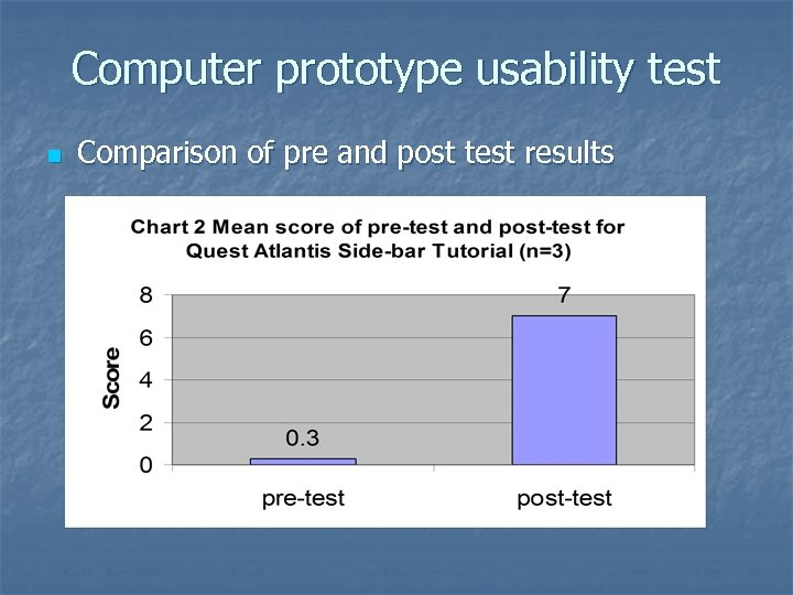 Computer prototype usability test n Comparison of pre and post test results