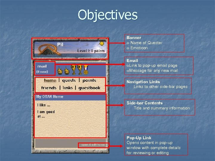 Objectives Banner o Name of Quester o Emoticon Email o. Link to pop-up email
