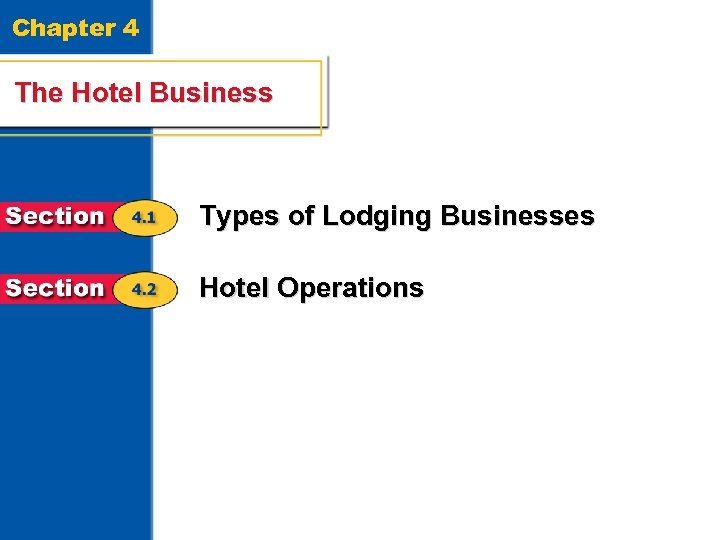 Chapter 4 The Hotel Business Types of Lodging Businesses Hotel Operations 2