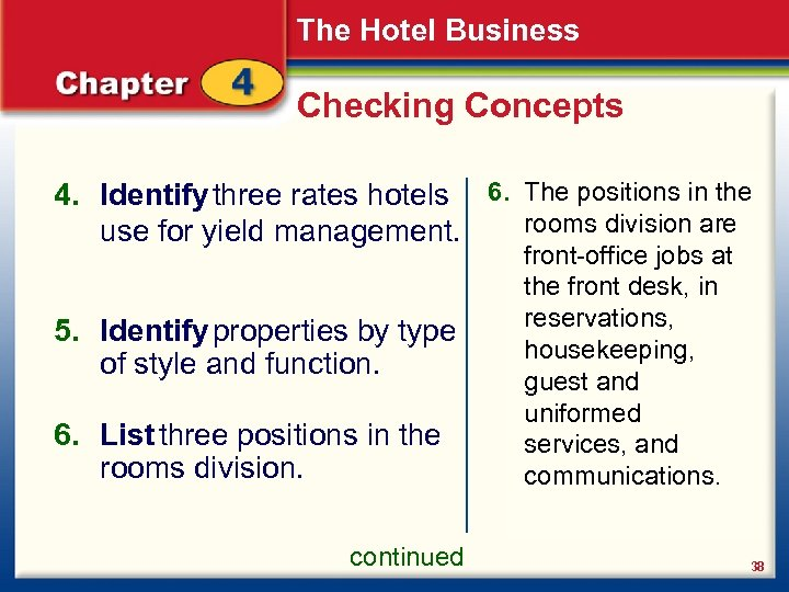 The Hotel Business Checking Concepts 6. The positions yield 5. Properties forin the 4.