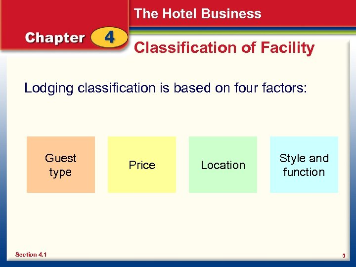 The Hotel Business Classification of Facility Lodging classification is based on four factors: Guest
