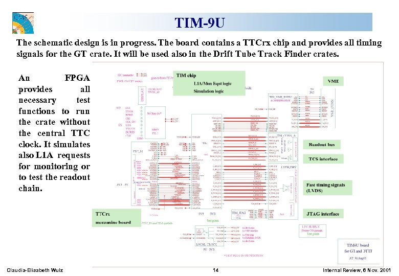 TIM-9 U The schematic design is in progress. The board contains a TTCrx chip