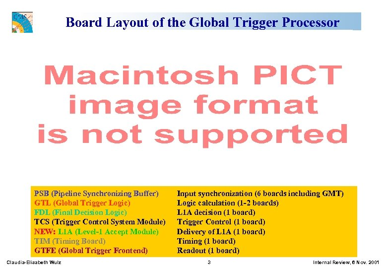 Board Layout of the Global Trigger Processor PSB (Pipeline Synchronizing Buffer) GTL (Global