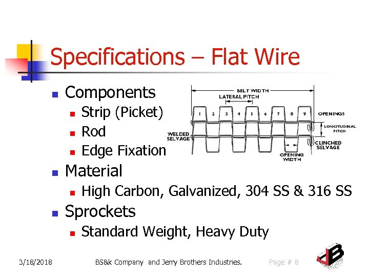 Specifications – Flat Wire n Components n n Material n n High Carbon, Galvanized,