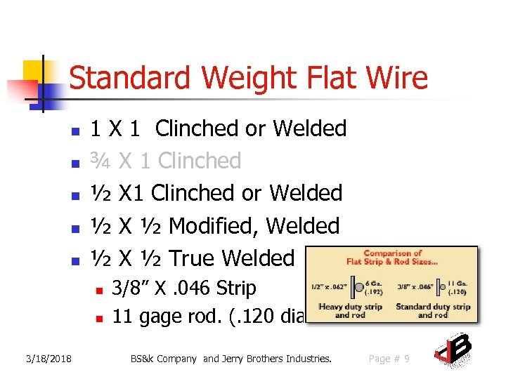 Standard Weight Flat Wire n n n 1 X 1 Clinched or Welded ¾